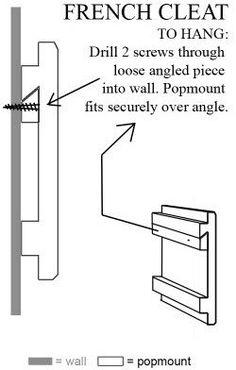 Un Soporte en pared para colgar cuadros