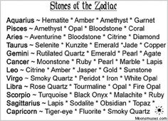 zodiac signs - Google Search