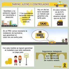 Hoy en día los taxis necesitan tener un método que garantice una tarifa justa para los usuarios. El cobro mínimo está en 25 pesos, realidad que no sucede para muchos usuarios, quienes manifiestan que la tarifa mínima son 40 pesos.