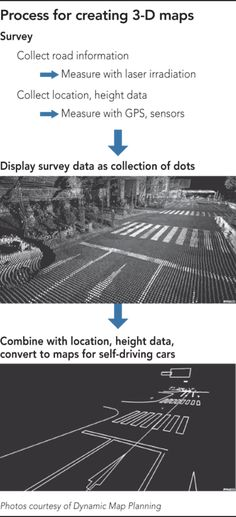 TOKYO -- A joint venture in Japan will begin creating high-definition 3-D maps for self-driving cars in September as part of a government effort to ha