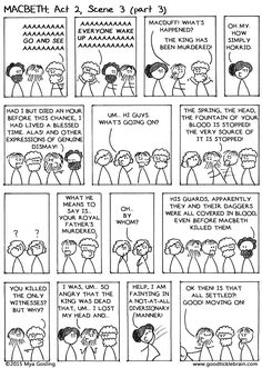 Macbeth, part 8 — Good Tickle Brain: A Mostly Shakespeare Webcomic The Story So Far: Three witches (or English Gcse Revision, Gcse English Literature, Macbeth Quotes, The Scottish Play, Quotation Format, Ap Language And Composition, Three Witches, Famous Speeches, Weird Sisters