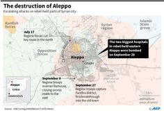 #NEWSGRAPHIC Two hospitals bombed in rebel-held eastern Aleppo Wednesday @AFP