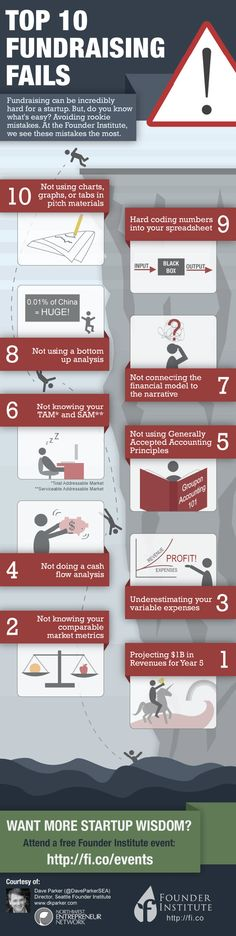Founder Institute Infographic - Top 10 Fundraising Fails. Rookie #entrepreneur mistakes to avoid when pitching to investors