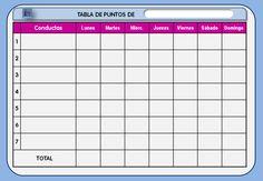 La tabla de puntos es una herramientas para mejorar la conducta de los niños, tanto en el colegio como en casa. Se ofrece un modelo para descargar