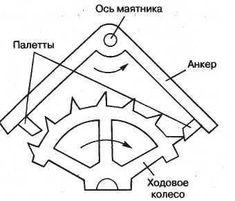 Wood Clocks, Symbols, Peace, Clocks, Wood, Sobriety, Glyphs, Wooden Clock, World