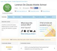 Houses For Sale Near Lorenzo de Zavala Middle School Amarillo TX http://thepamelamadoregroup.com 806-340-7630  Lorenzo de Zavala Middle School 2801 N. Co