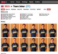 Mugshots Joker Procycling Team