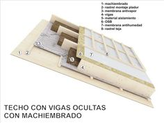 CASA MODULAR DE MADERA MADRID 70m2 - MI CASA DE MADERA