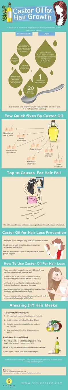 Castor Oil for Hair Growth, Thinning Hair, Hair Loss, Dandruff, and Other Benefits [Infographic]