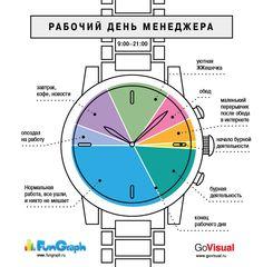 Менеджерам всех мастей посвящается ) Порочный круг бесконечного рабочего дня и хронической усталости.  Сделано в production-студии http://GoVisual.ru