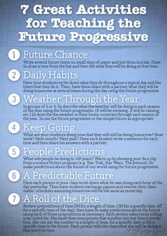 POSTER: 7 Great Activities to Teach the Future Progressive
