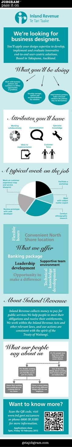 New Zealand's public sector agency Inland Revenue used this infographic-style job description to attract Business Designers, as part of a recruitment