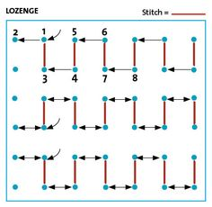Canadian Smocking Patterns Free | Work from left to right to create rows of the lozenge pattern. Arrows ...