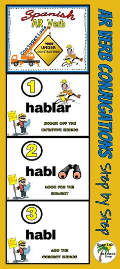 Easy to teach. Easy to understand. Spanish AR verb conjugations made simple using this animated power point.