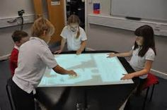 Multi Touch Tables Or User Smart Desks Could Be The Design For Classroom Of Future In Education Support Collaboration