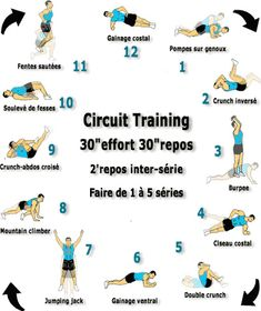 Yoga Fitness Flow - Programme complet de tonification musculaire sans materiel - Get Your Sexiest Body Ever! …Without crunches, cardio, or ever setting foot in a gym! Cardio Training, Sports Training, Weight Training, Sports Party, Kids Sports, Training Programs, Workout Programs, Yoga Fitness, Fitness Exercises