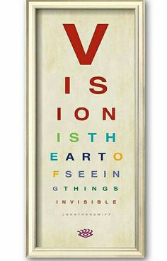 Write the vision and make it clear / plain  habakkuk 2.2