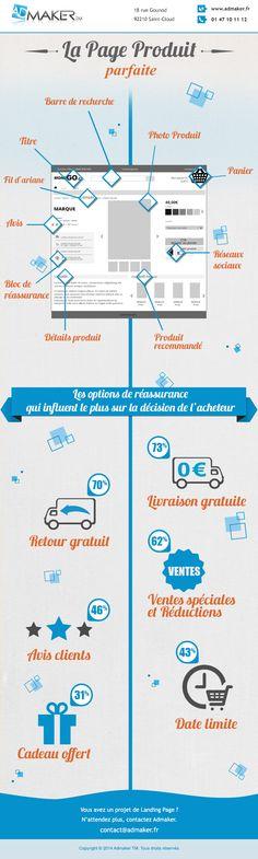 Infographie : réaliser une page produit e-commerce parfaite. N'attendez plus, contactez nos équipes