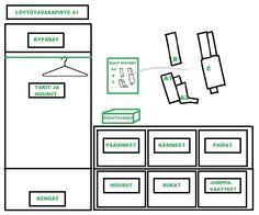 Tein lähikoulullemme Siisti koulu -suunnitelman, jossa oppilaat, koulun henkilökunta ja vanhempaintoimikunta huolehtivat yhdessä hyvin järjestetyistä löytötavarapisteistä. Tämä tekemäni piirros esittelee pisteen ja siitä näkyy myös, miten kävijät ohjataan toisille pisteille koulun eri rakennuksiin.