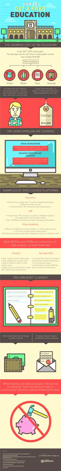 How to Get a Free Education   #Education #HowTo #infographic