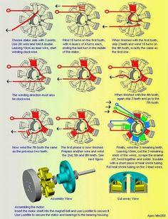 Mini Motor winding Instruction #engineeringstudents