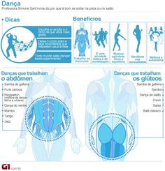 Além de emagrecer, dançar faz bem à saúde e treina coordenação motora http://glo.bo/1AxI9oP
