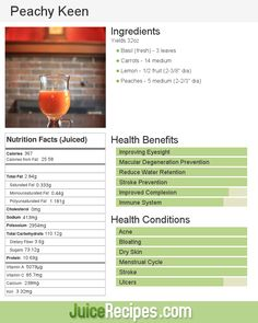 "Peachy Keen Ingredients      Basil (fresh) - 3 leaves 1.5g      Carrots - 14 medium 854g      Lemon - 1/2 fruit (2-3/8"" dia) 42g   ..."