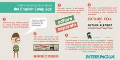 5 mind-blowing facts about the English Language.