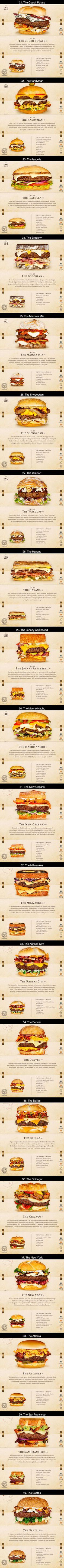 40 Glorious Burger Combinations Part 2