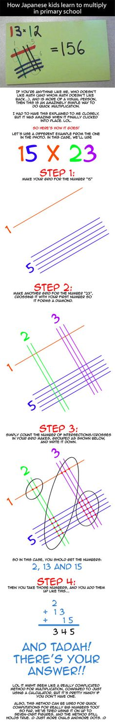 Visualizing multiplication