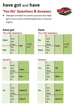 English Grammar 'Have got' and 'Have' (Questions & Answers) English Grammar For Kids, English Grammar Rules, Learning English For Kids, Teaching English Grammar, English Writing Skills, English Vocabulary Words, Learn English Words, English Phrases, English Idioms