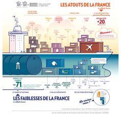 Commerce : la France est-elle si mauvaise? Paris match - Mars 2014