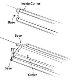 Esquemas de como diseñar tus molduras de madera