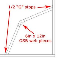 Diagram showing how to measure a roof from the ground by