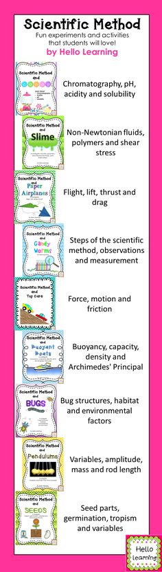 Learn the Scientific Method while having fun doing these exciting experiments and activities!  Hands on learning using items kids know and love. $ By Hello Learning