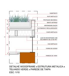 Teds Woodworking® - Woodworking Plans & Projects With Videos - Custom Carpentry The Sims, Sims 4, Roof Architecture, Concept Architecture, Architecture Details, Green Roof Benefits, Green Roof System, Roof Detail, Detailed Drawings