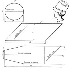 Fig.  58. Sombrero formas panamoobraznoy: a - la bancada;  b - la cabeza;  en - campo  http://fashionlib.ru/books/item/f00/s00/z0000008/st057.shtml