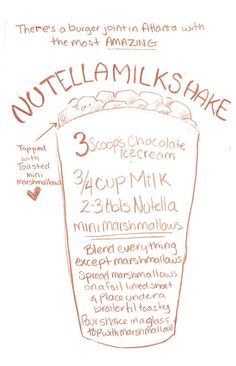 Clever Eats and Tasty Treats: A Nerdy Alphabet of Food by Cara McGee→N for Nutella Milkshake