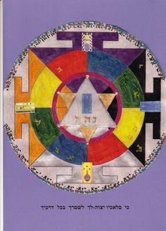 Angels' Mandala for Carl Gustav Jung