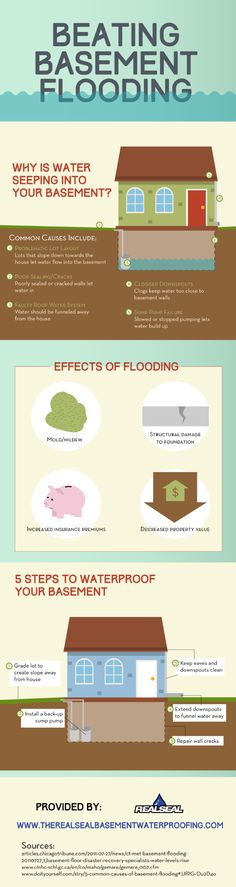 Lots that slope down towards a house let water flow into a basement. This can result in severe flooding that reduces the safety, appearance, and value of a home. Find the best solutions for flooding by taking a look at this basement waterproofing infographic.