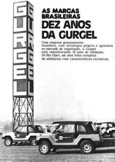 Gurgel Motores