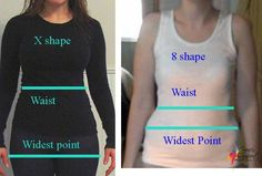 Body Shapes Explained - Figure 8 Shape - Inside Out Style