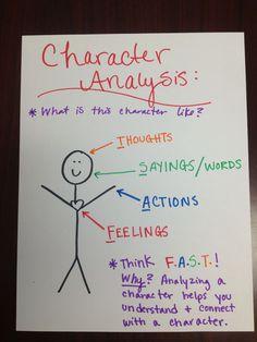Character traits/character analysis anchor chart