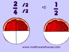 How to simplify fractions:interactive lesson.