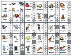 Silabario En Espanol Para … Teaching Phonics, Spanish Lessons, Preschool, Playing Cards, Lily, Activities, Holiday Decor, Fnaf, Cami
