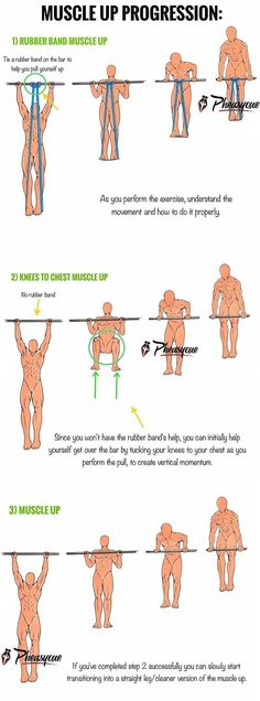 MUSCLE UP PROGRESSION FOR BEGINNERS ✅ Last post in regards to muscle ups, I promise! Hope you've enjoyed the progression so far and I really hope atleast one of you is going to get this exercise nailed down! 🚨 Anyway With this last post you - # Fitness Apps, Fitness Motivation, Health Fitness, Exercise Motivation, Daily Exercise, Gym Workouts, At Home Workouts, Calisthenics Workout, Muscle Up