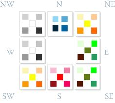 Feng Shui | articles - Basic - Colors in feng shui Using the TRADITIONAL /CLASSICAL BAGUA map.