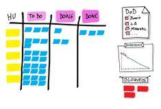 Te presento como construir el Scrum Board que utilizamos en los sprints. Desde el más sencillo a evoluciones sobre la misma base. Con ejemplos gráficos de Scrum Board utilizados en proyectos y evolución de productos.
