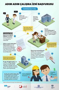 calisma-izni-infographics-infografik-murat-gokce