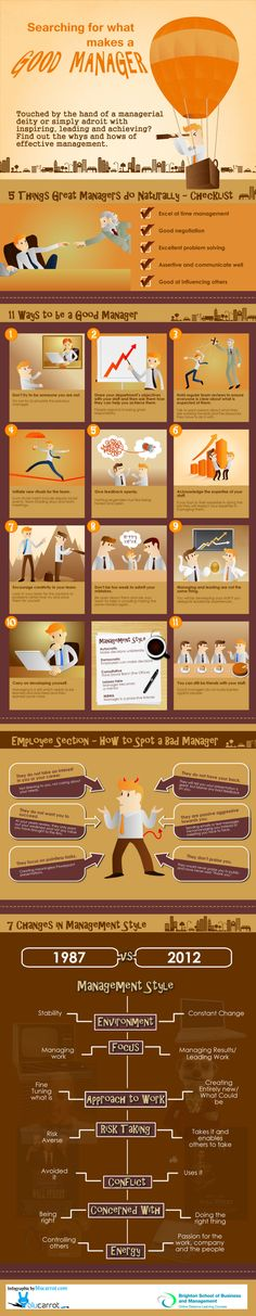 #Infographic | Searching for what makes a good #manager.